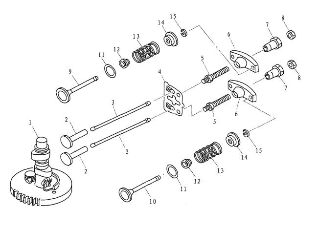 F4 & F5 - Nokkenas & Kleppen Onderdelen