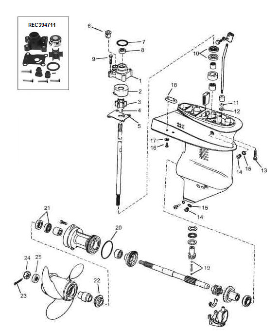 9.9 & 15 pk Evinrude (1974+) Staartstuk Onderdelen