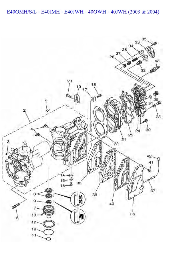 E40GMH/S/L - E40JMH - E40JWH - 40GWH - 40JWH (2003/04) blok onderdelen