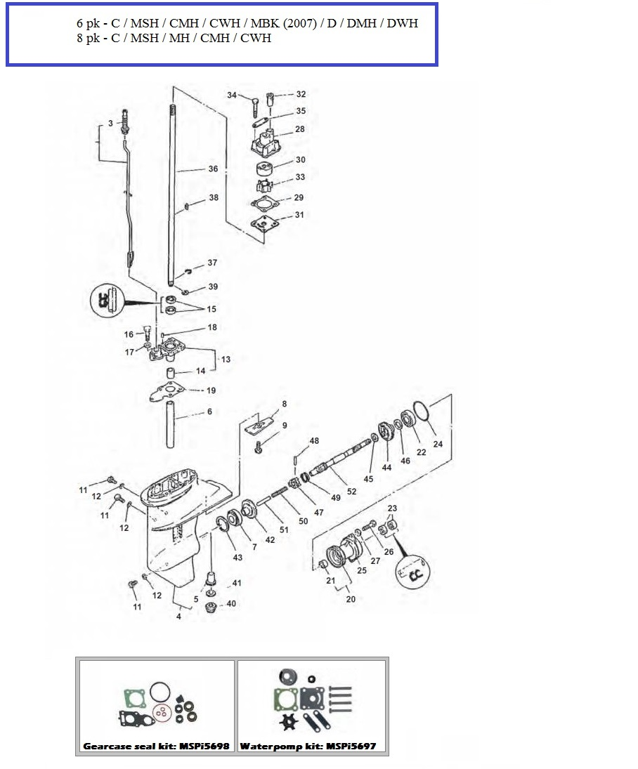 6 & 8 pk (Type C & D) Staartstuk Onderdelen