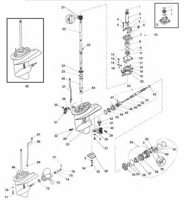 Yamaha F20 & F25